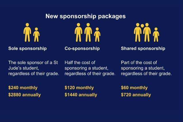 new sponsorship program