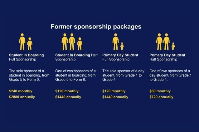old sponsor packages